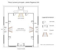 Plan camera principala