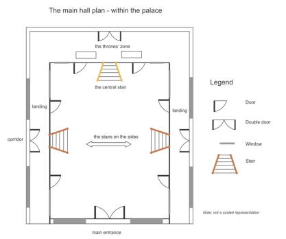 The Main Hall's plan